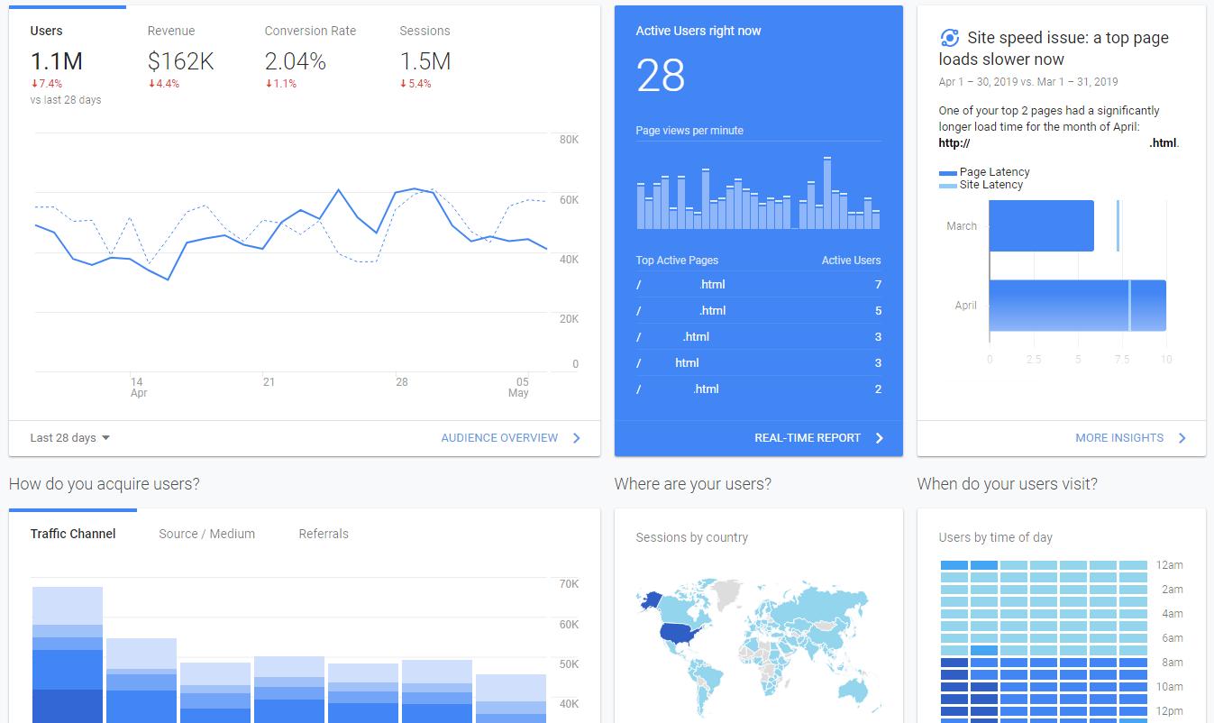 GA real-time active users screenshot